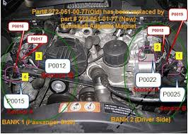 p0016 crankshaft position camshaft position bank 1 images ml350p0019 crankshaft position camshaft position correlation bank