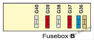 citro�n c5 (2008 2017) \u003c fuse box diagram citroen c5 2009 fuse box diagram fuse box diagram (dashboard fuse box b)