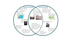american revolution and french revolution venn diagram french revolution vs american revolution venn diagram rome