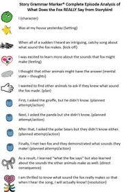 Story Grammar 24 Best Story Grammar Marker Reading Images Grammar