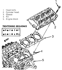 95 camaro 3 4l wiring diagram get image about wiring diagram 95 gm 3 1 engine diagram cylinder get image about wiring