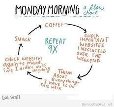 Funny Monday Morning Quotes Simple Monday Morning Story