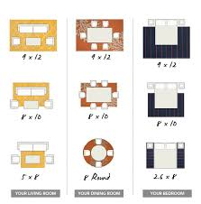 dining room rug size. Unique Room Surprising Area Rug Size Remarkable Ideas Of For Dining On Rugs On Dining  Room With Room G