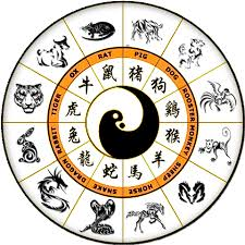 Chinese Lunar Calendar Animal Chart Chinese Zodiac Animal Of The Year Calculated By The Lunar