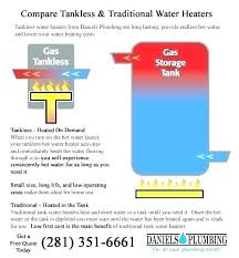 Electric Water Heater Comparisons Opendrip Co