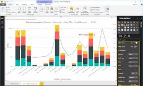 Format Power Bi Line And Stacked Column Chart