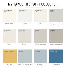 Para Paint Colour Chart 10 Tips For Selecting Paint Colours For Your Home