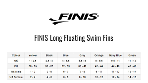 Tyr Swim Fins Size Chart Finis Long Floating Swim Fins