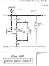 nissan versa radio wiring diagram nissan image wiring diagram awesome detail nissan hardbody wiring auto wiring on nissan versa radio wiring diagram