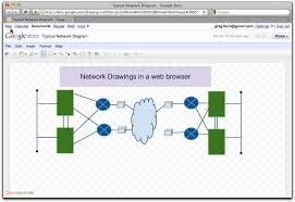 Insert Venn Diagram In Google Slides Google Drawings For Network Diagrams Etherealmind Rh Etherealmind