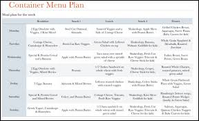 how i meal plan practical tips from an independent team beachbody coach