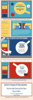 35 Best Images About Infographics I Created On Pinterest Cover