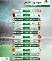 موعد أهم مباريات اليوم السبت 22-8-2020 والقنوات الناقلة - التيار الاخضر