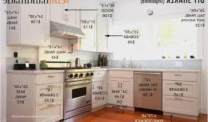cost of changing kitchen cabinet doors luxury luxury ikea kitchen