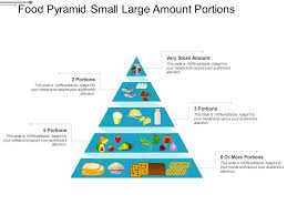 Food Pyramid Project 3179909 Style Layered Pyramid 5 Piece Powerpoint
