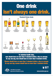 Australian Standard Drinks Chart What Is A Standard Drink Dan Murphys