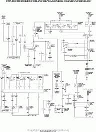 1988 jeep wiring diagram wiring diagram 88 jeep c che wiring diagram wiring diagram option 1988 jeep wrangler yj wiring diagram 1988 jeep wiring diagram