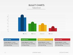 Bullet Chart Powerpoint Bullet Chart Presentation Templates Datadriven