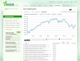 Mint Budget Template Mint Alternatives More Tools To Manage Your Money