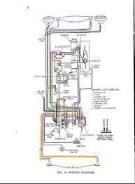 jeep cj3b wiring diagram data wiring diagram blog cj3b willys jeep wiring diagram wiring diagram ez wiring harness diagram cj3b wiring diagram wiring diagram1955