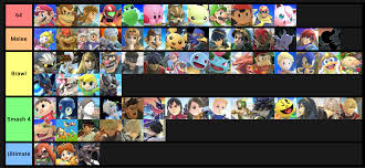 58 You Will Love Matchup Chart Maker Ultimate