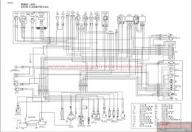 electrical socket wiring diagram uk images wiring money to wiring diagrams pictures