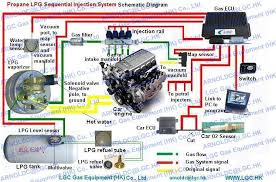 news lgc methane cng normal suction system aspirated system mixer system traditional system schematic diagram for reference