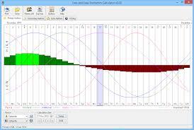 Free Biorhythm Chart Download Free And Easy Biorhythm Calculator 3 02
