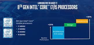 Intel Cpu Speed Chart Intel Core I5 8250u Kaby Lake R 8th Generation Benchmarks