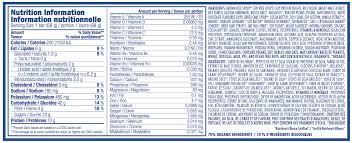 view faqs nutritional