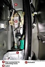 how power door locks work