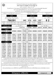 ตรวจหวย ตรวจผลสลากกินแบ่งรัฐบาล 1 สิงหาคม 2557 ใบตรวจหวย 1/8/57