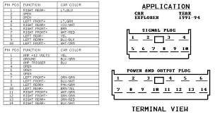 1998 ford explorer xlt radio wiring diagram wiring diagram wiring diagram for 1997 ford explorer the