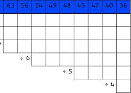 File Blank Division Chart Pdf Icon Jpg Montessori Album