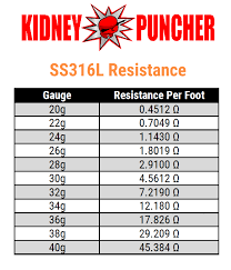 Vape Resistance Chart Ss316l Wire 100ft Spool