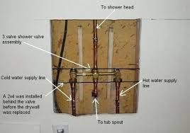How to install shower plumbing Shower Enclosure Shower Vegasstrong Installing Shower Faucet New Construction Inspirational Rough To