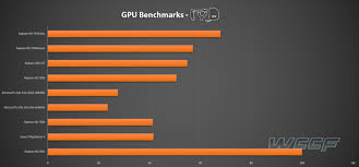 Playstation 4 Gpu Vs Xbox One Gpu Vs Pc The Ultimate
