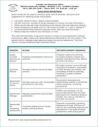 Action Verbs For Resume Lovely Resume Action Verbs Atopetioa Com