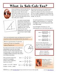 best maths classroom images classroom ideas soh cah toa is an easy memory helper for remembering the three basic trigonometric functions the sine function the cosine and the tangent trig function