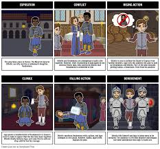 othello plot diagram storyboard by allison