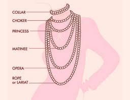 Necklace Length Chart Necklaces Length