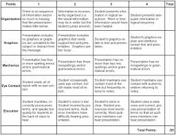 Science Powerpoint Project Rubrics