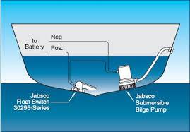 attwood automatic bilge pump wiring diagram wiring diagram and attwood automatic float switch wiring diagram jodebal