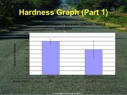 Tip Hardness Chart Thesis Spot Weld Tip Dressing Presentation
