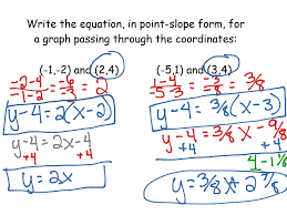 showme point slope form with fractions