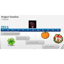 Putting Together Creative Timelines For Projects: Ideas And Tools ...