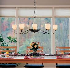 bbc displays thousands of the finest lighting fixtures in our huge decorative showroom the bbc showroom is located west of downtown milwaukee near the
