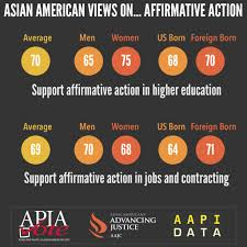 asian american essay sabharwal tara selected document a digital  research paper on affirmative action in college admissions affirmative action in education my essay writer affirmative