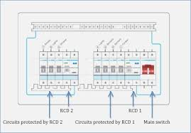 rcbo consumer unit wiring diagram stolac org rcbo wiring diagram australia chase electrical wiring diagram