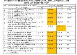 Perbedaan prosa, puisi, dan drama dalam kesusastraan indonesia didasarkan atas…. Contoh Soal Essay C1 Sampai C6